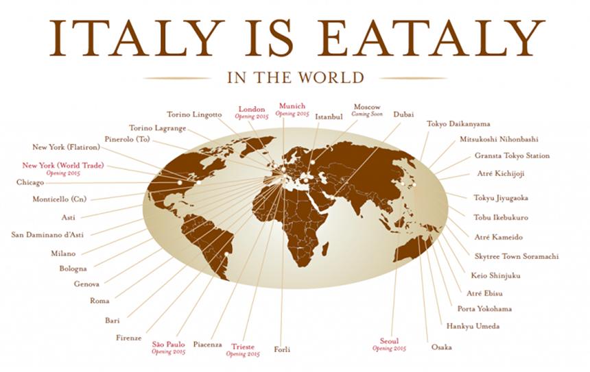 Eataly no Mundo