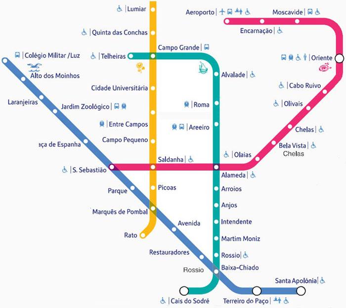 mapa atualizado do metro de lisboa Mapa do Metro de Lisboa | Mari Pelo Mundo   viagens exclusivas e  mapa atualizado do metro de lisboa