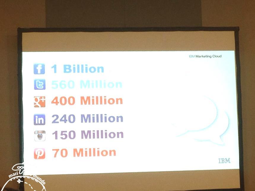 IBM marketing cloud (7)